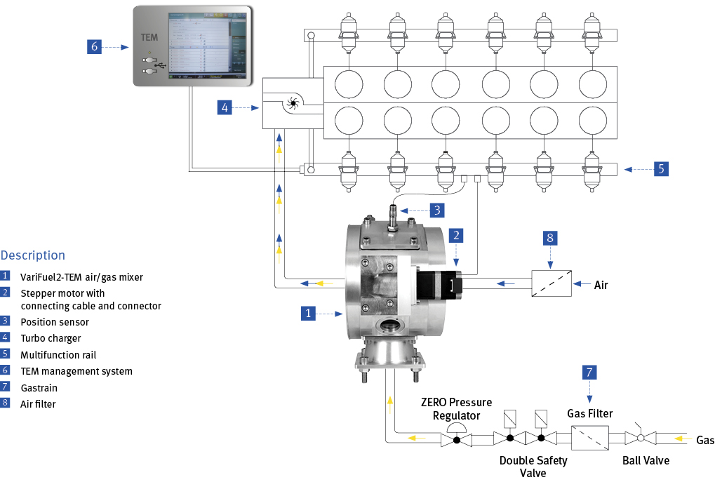 varifuel2 gas mixer